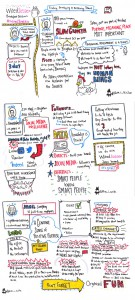Wired Sussex Sketchnotes - Finding Talent(Complete Revised)