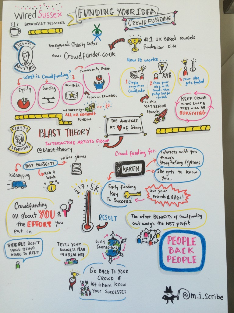 MI Scribe Sketch Notes Crowdfunding